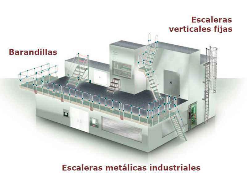 Escaleras metálicas industriales